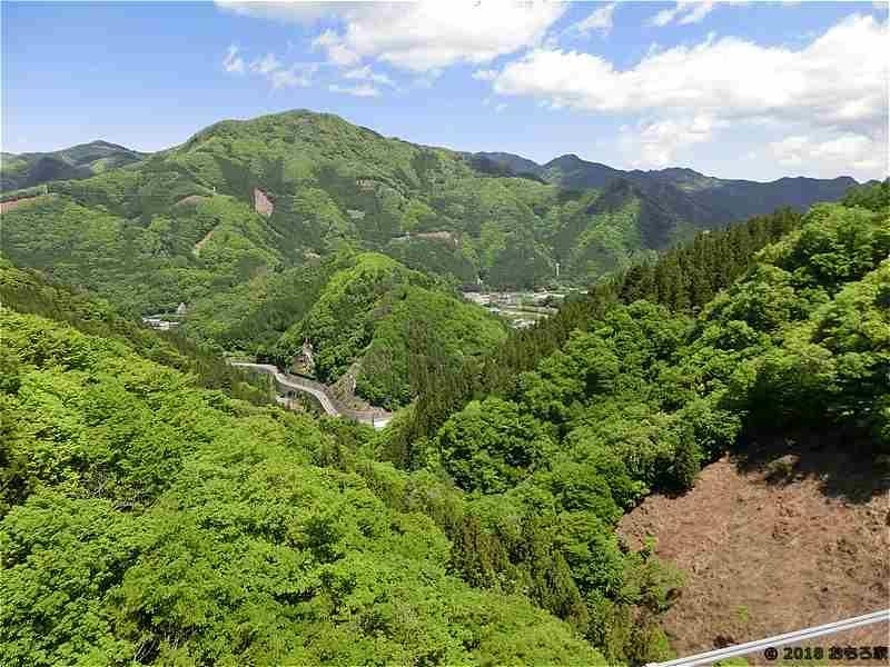 uenomura