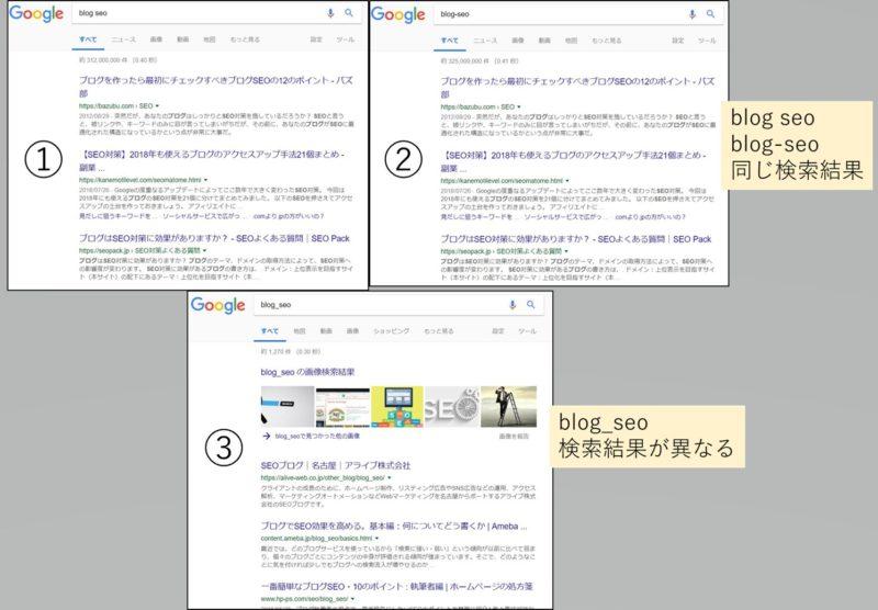 blog-url