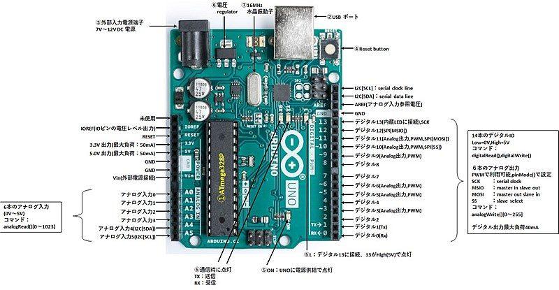arduino-extra-edition-02