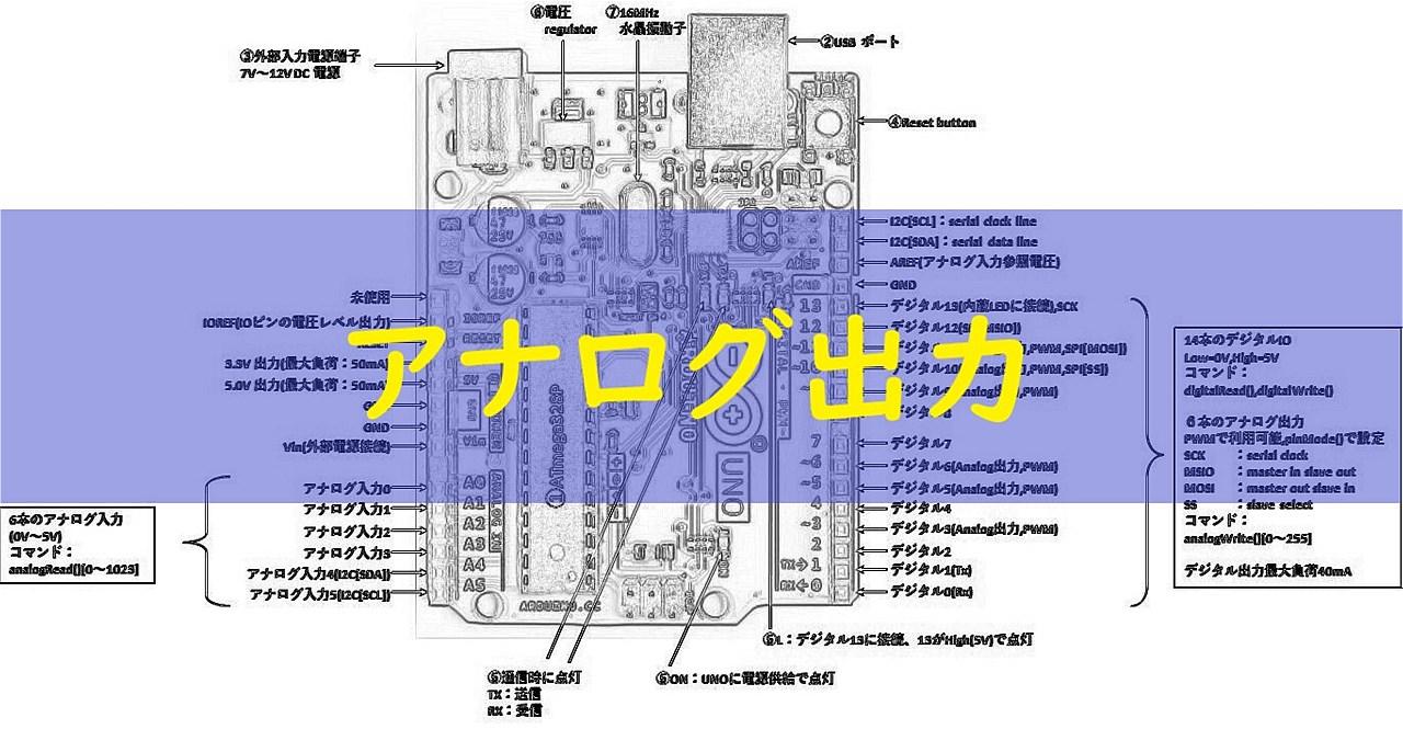 arduino-extra-edition-04-00