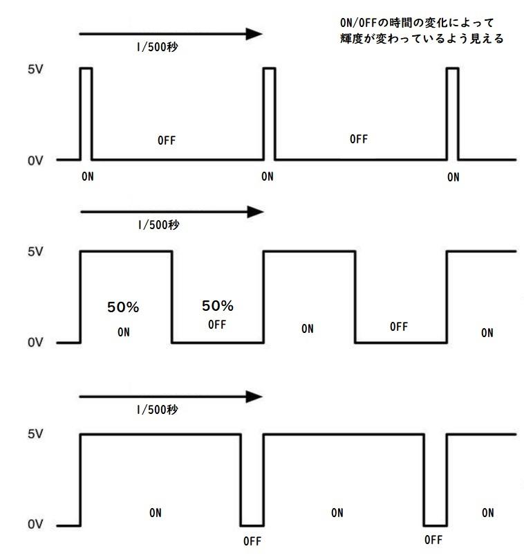 arduino-extra-edition-04-01
