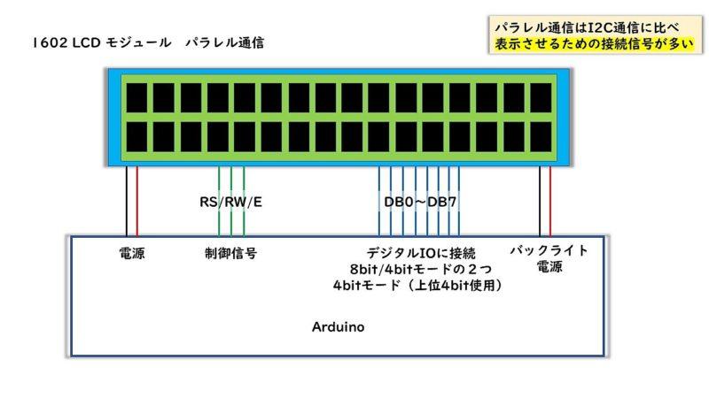 Arduino-lesson16-01