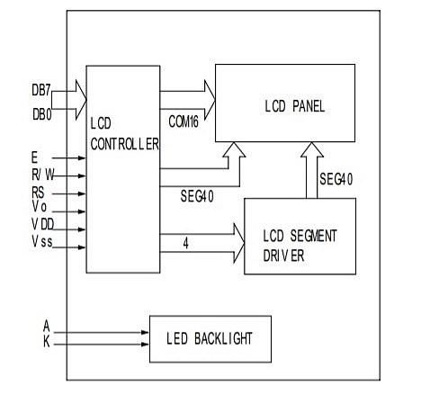 Arduino-lesson16-05