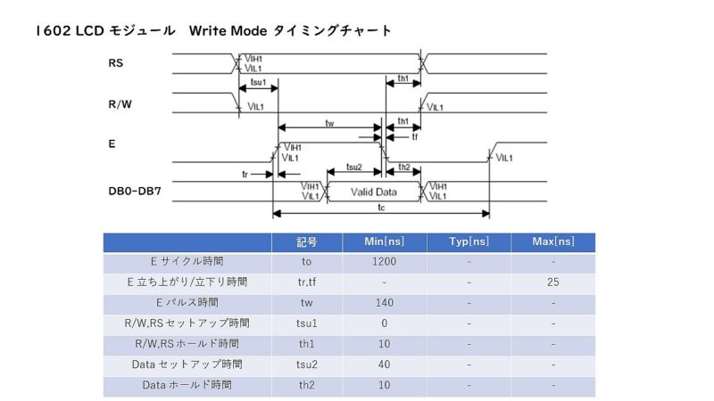 Arduino-lesson16-06