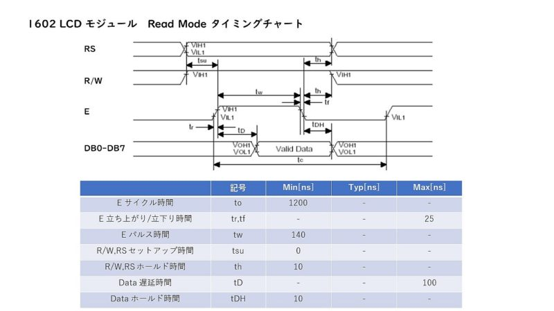 Arduino-lesson16-07