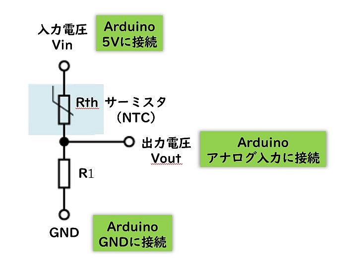 Arduino-lesson18-01