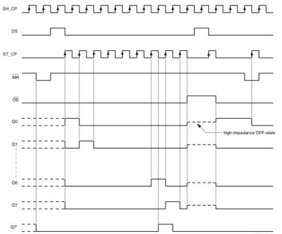 Arduino-lesson20-03