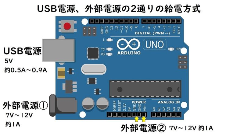 arduino-extra-edition-12-power-supply