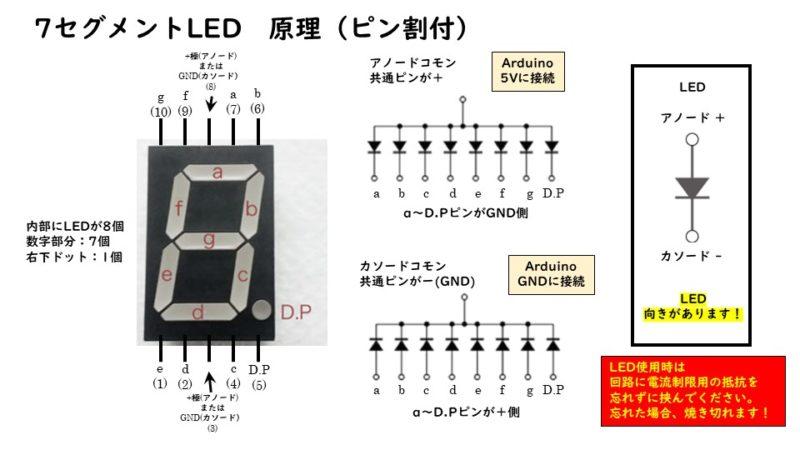 arduino-lesson24-03