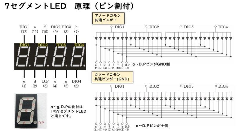 arduino-lesson25-03