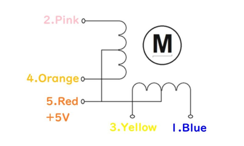 arduino-lesson28-03