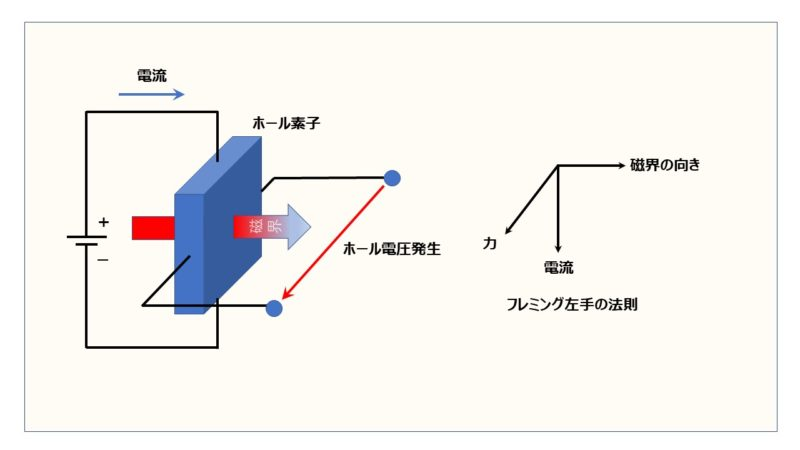 arduino-lesson33-01