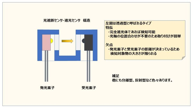 arduino-lesson35-01